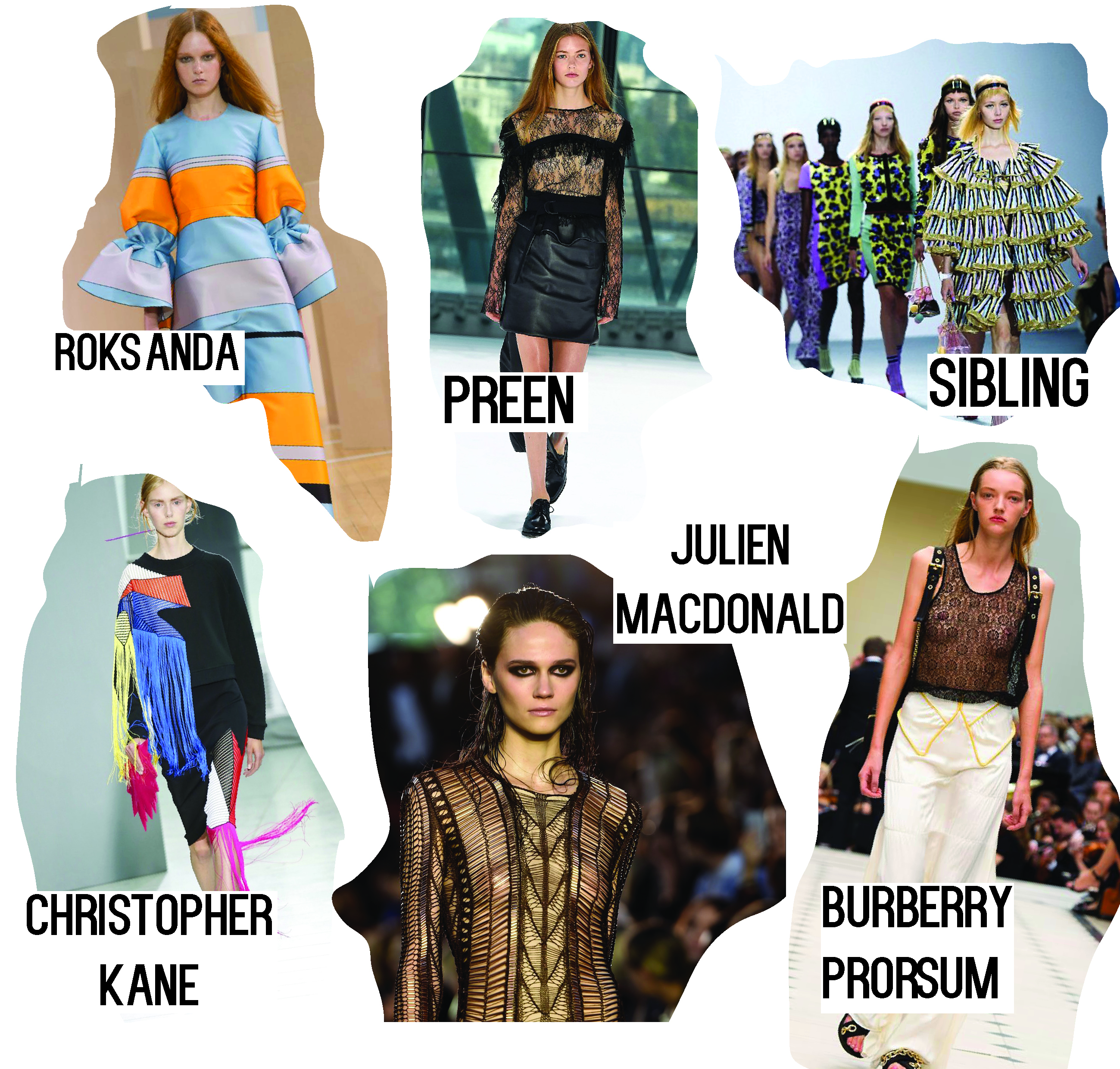 Review LFW